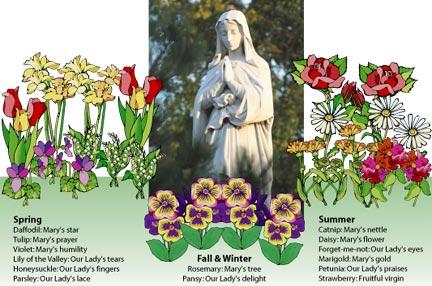 A garden of Mary's flowers - Arkansas Catholic - May 20, 2006