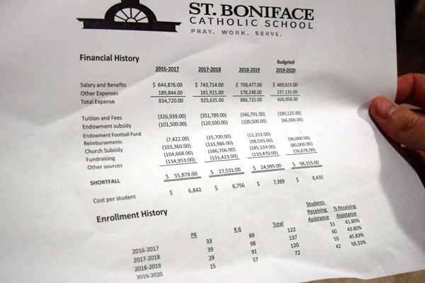 A table showing the recent financial history of St. Boniface School was distributed during a July 17 meeting for parishioners and parents about closing the Fort Smith school. The future of the school had been studied for the past 10 months as part of a citywide strategic plan for the Catholic schools. (Jacqueline Burkepile photo)
